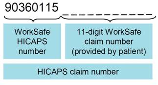 The HICAPS claim number is the combination of the WorkSafe HICAPS number (90360115 ) and the 11 digit Claim number provided by the patient