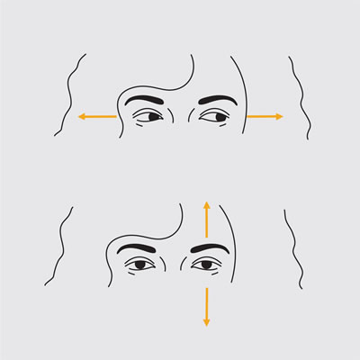 Illustration of 2 sets of eyes, 1 set above the other, the top set shows eye movement from left to right, the bottom set show eye movement up and down.